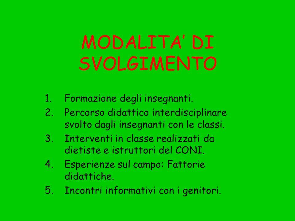 MODALITA' DI SVOLGIMENTO