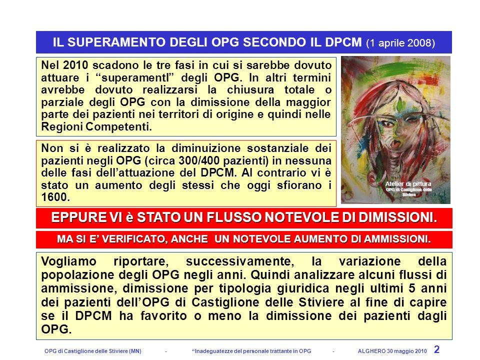 EPPURE VI è STATO UN FLUSSO NOTEVOLE DI DIMISSIONI.