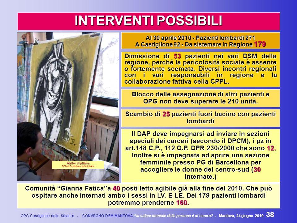 INTERVENTI POSSIBILI Al 30 aprile 2010 - Pazienti lombardi 271. A Castiglione 92 - Da sistemare in Regione 179.