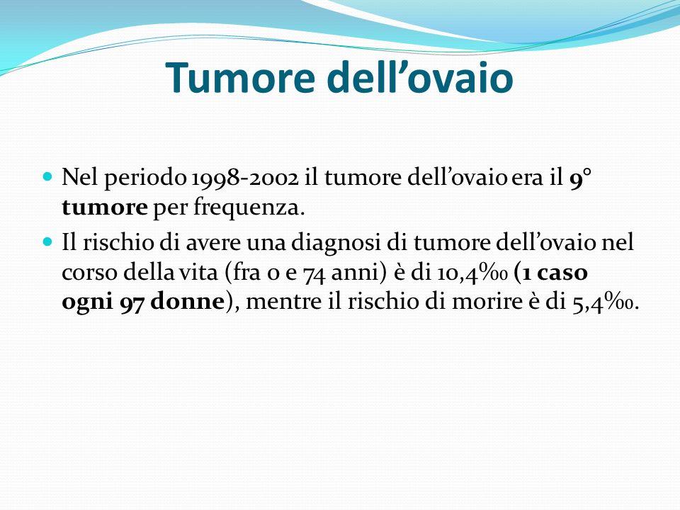 Tumore dell'ovaio Nel periodo 1998-2002 il tumore dell'ovaio era il 9° tumore per frequenza.