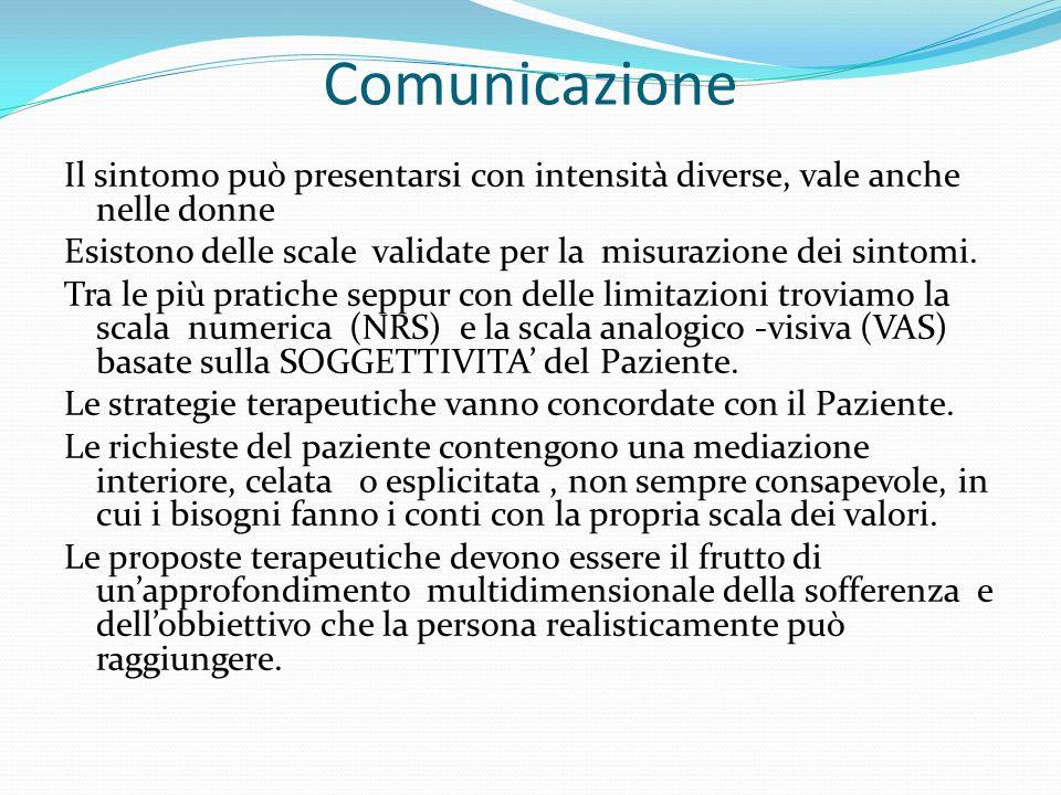 Comunicazione Il sintomo può presentarsi con intensità diverse, vale anche nelle donne.