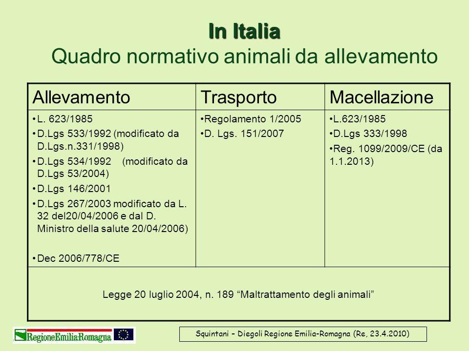 In Italia Quadro normativo animali da allevamento