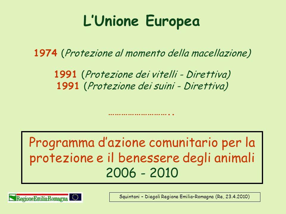 L'Unione Europea 1974 (Protezione al momento della macellazione) 1991 (Protezione dei vitelli - Direttiva) 1991 (Protezione dei suini - Direttiva)