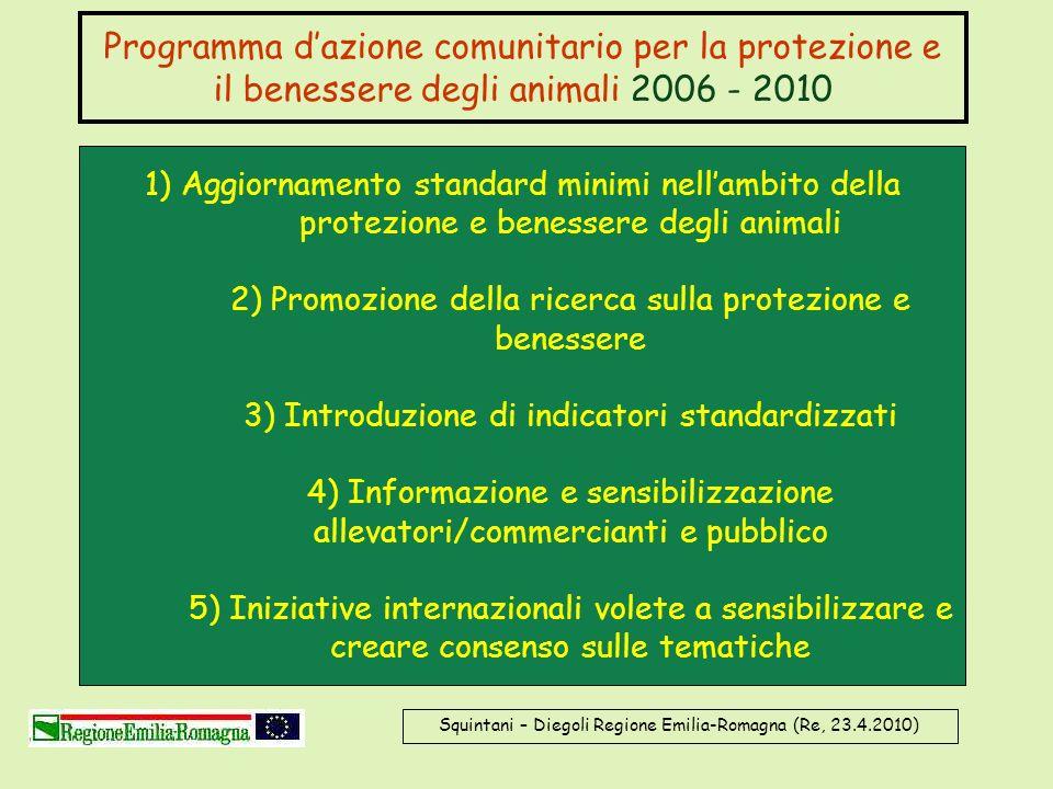 Squintani – Diegoli Regione Emilia-Romagna (Re, 23.4.2010)