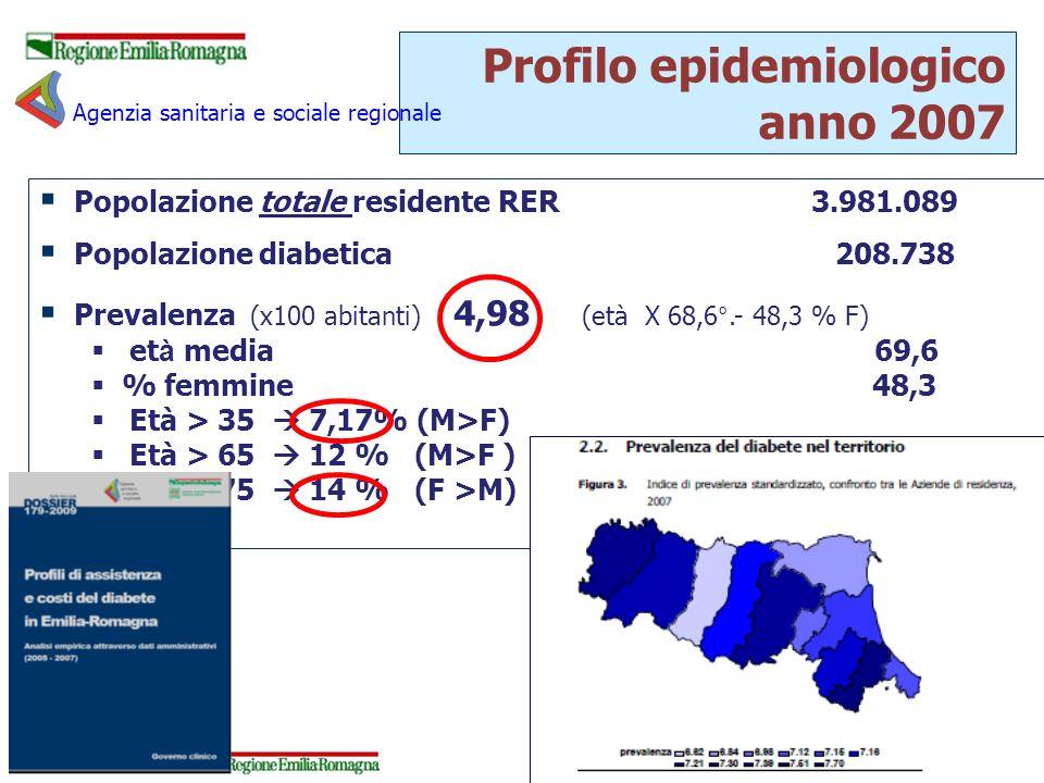 Profilo epidemiologico anno 2007