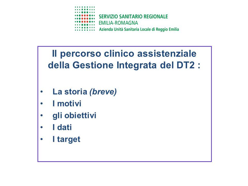 Il percorso clinico assistenziale della Gestione Integrata del DT2 :