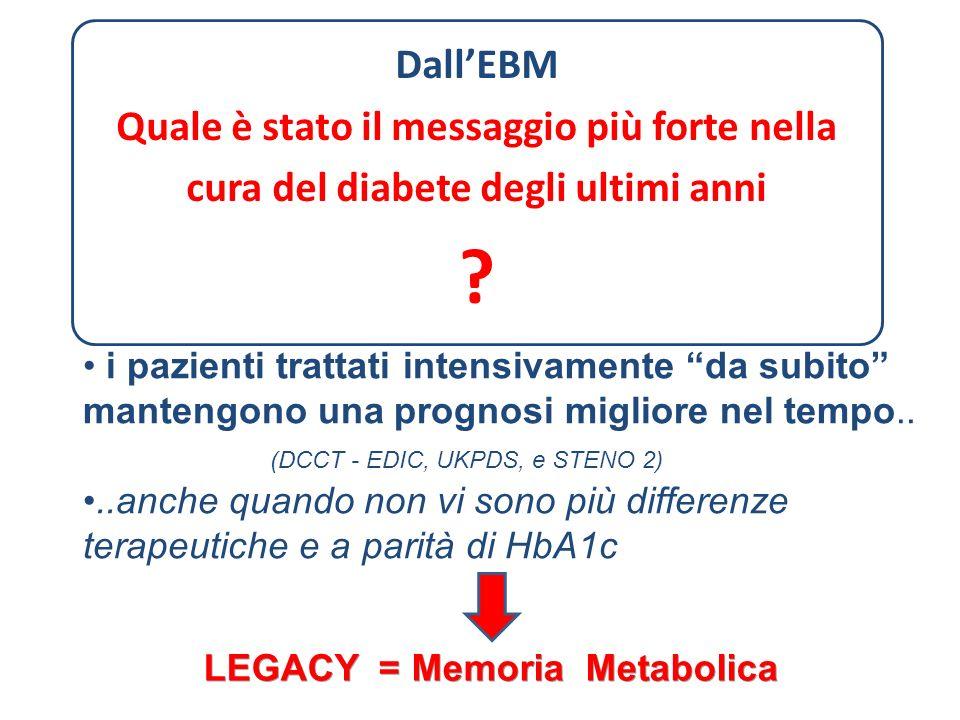 LEGACY = Memoria Metabolica