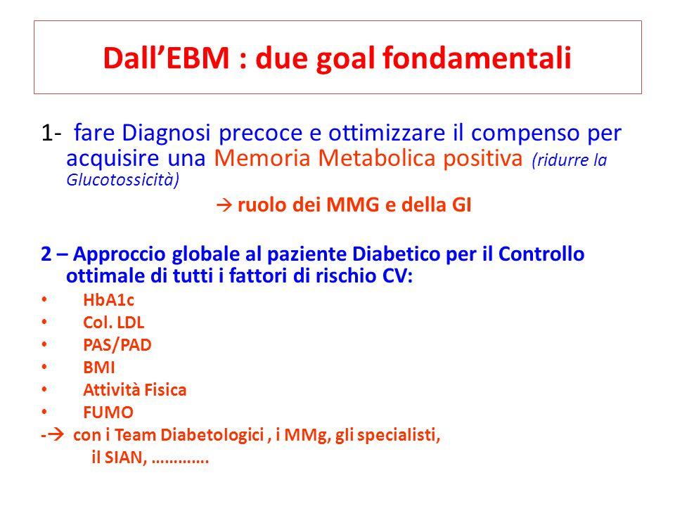 Dall'EBM : due goal fondamentali