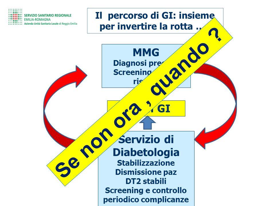 Se non ora , quando MMG Paz in GI Servizio di Diabetologia