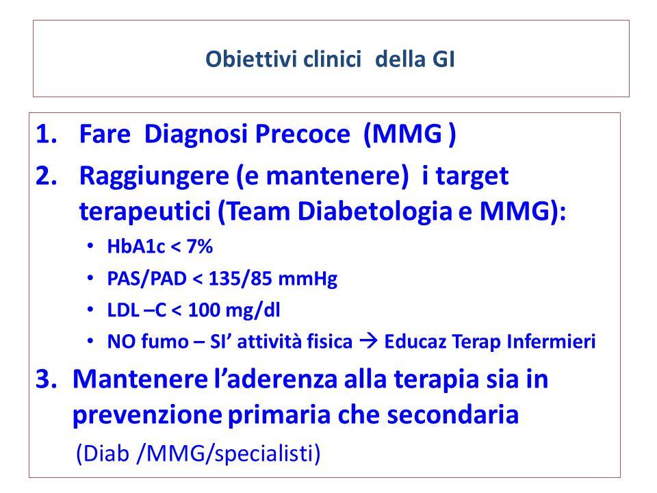 Obiettivi clinici della GI