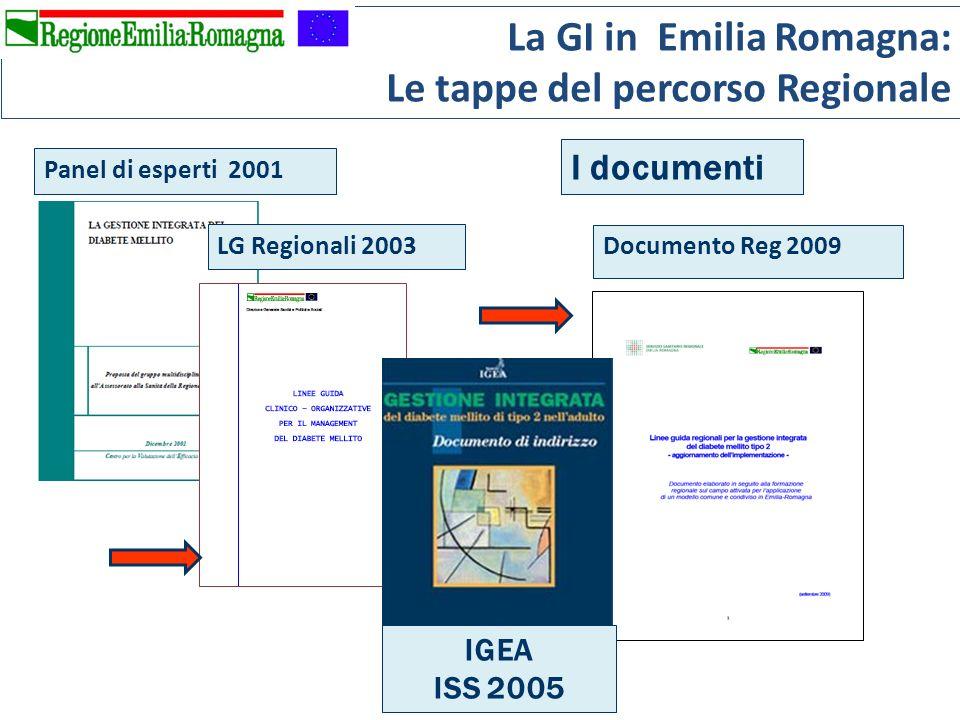La GI in Emilia Romagna: Le tappe del percorso Regionale