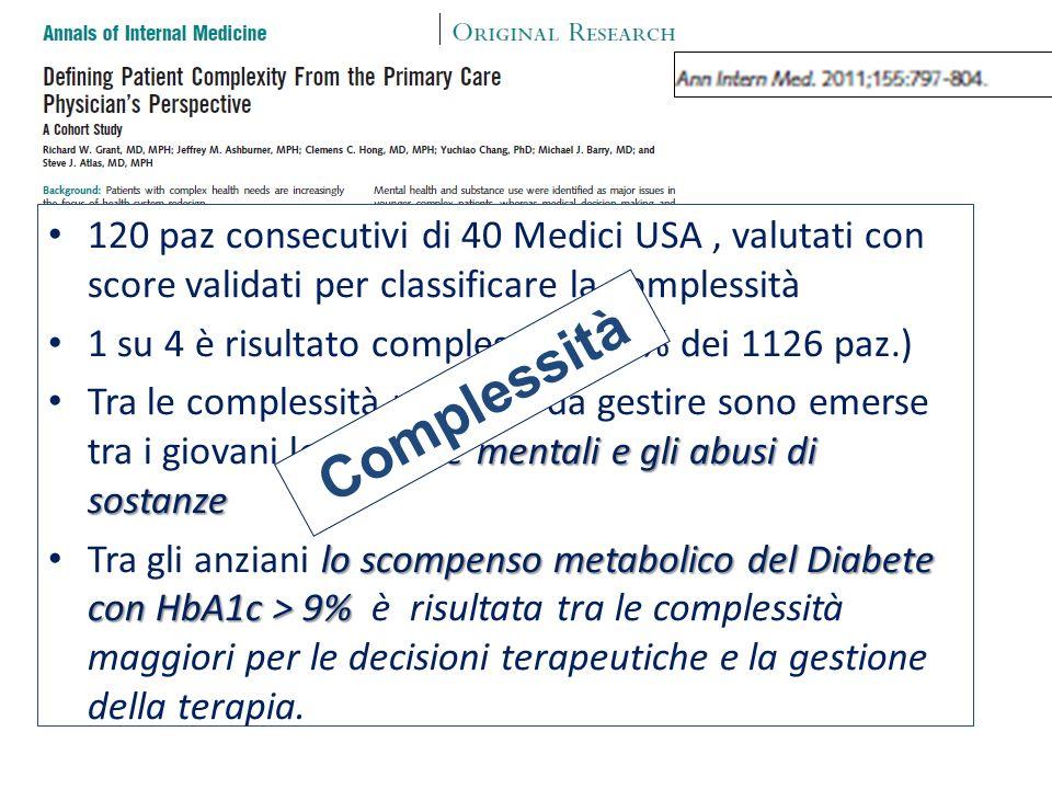 120 paz consecutivi di 40 Medici USA , valutati con score validati per classificare la complessità