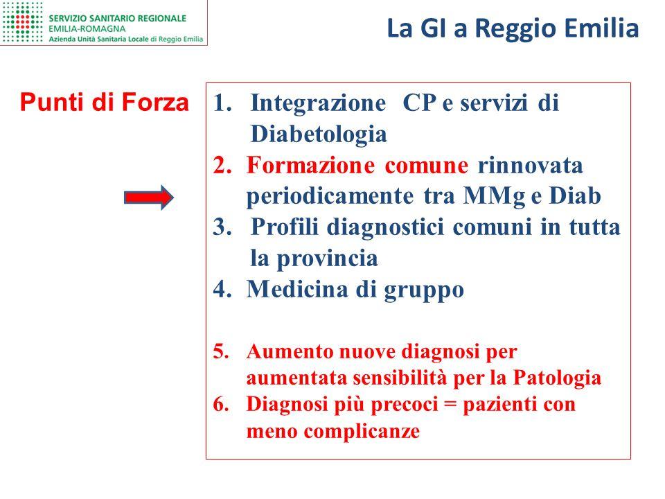 La GI a Reggio Emilia Punti di Forza