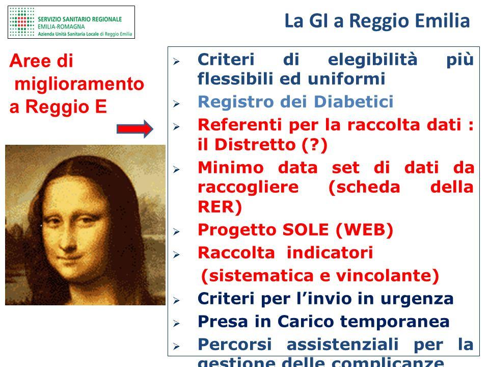 La GI a Reggio Emilia Aree di miglioramento a Reggio E