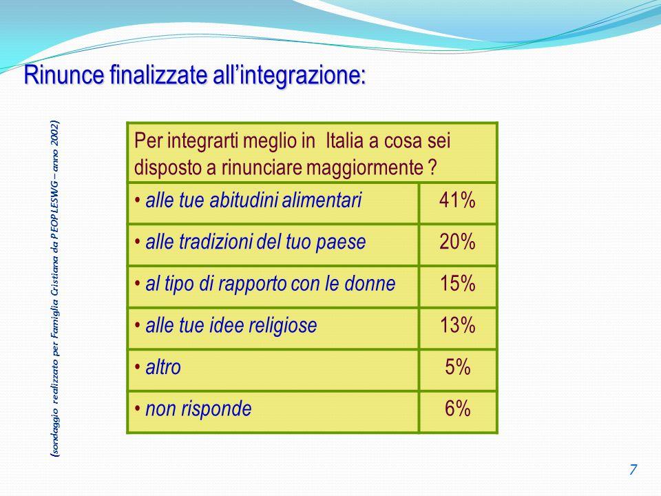 Rinunce finalizzate all'integrazione: