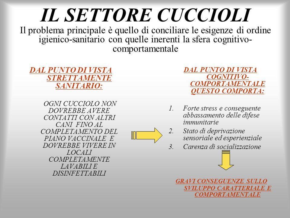 IL SETTORE CUCCIOLI Il problema principale è quello di conciliare le esigenze di ordine igienico-sanitario con quelle inerenti la sfera cognitivo-comportamentale