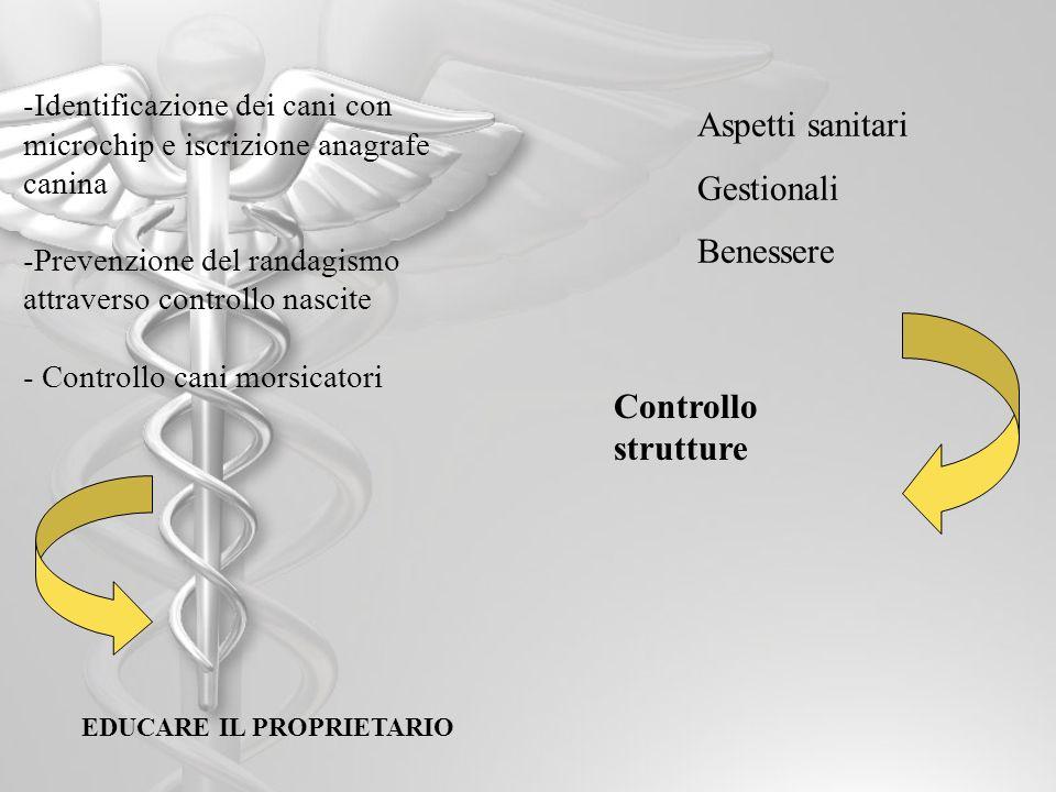 Aspetti sanitari Gestionali Benessere Controllo strutture