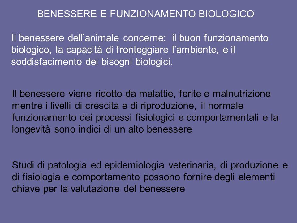 BENESSERE E FUNZIONAMENTO BIOLOGICO