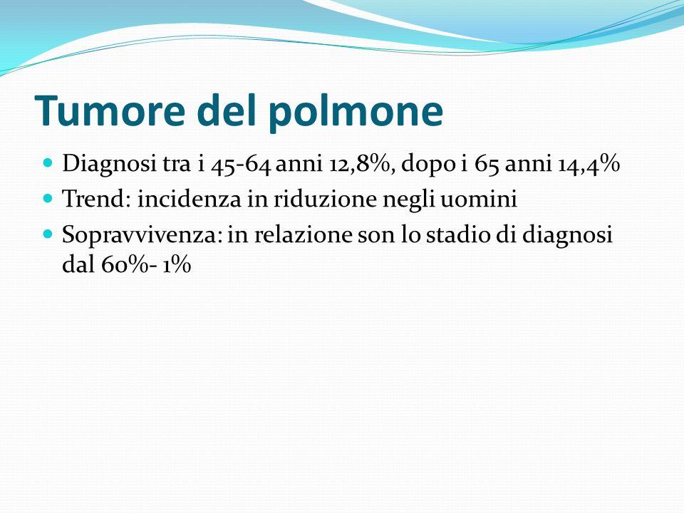 Tumore del polmone Diagnosi tra i 45-64 anni 12,8%, dopo i 65 anni 14,4% Trend: incidenza in riduzione negli uomini.