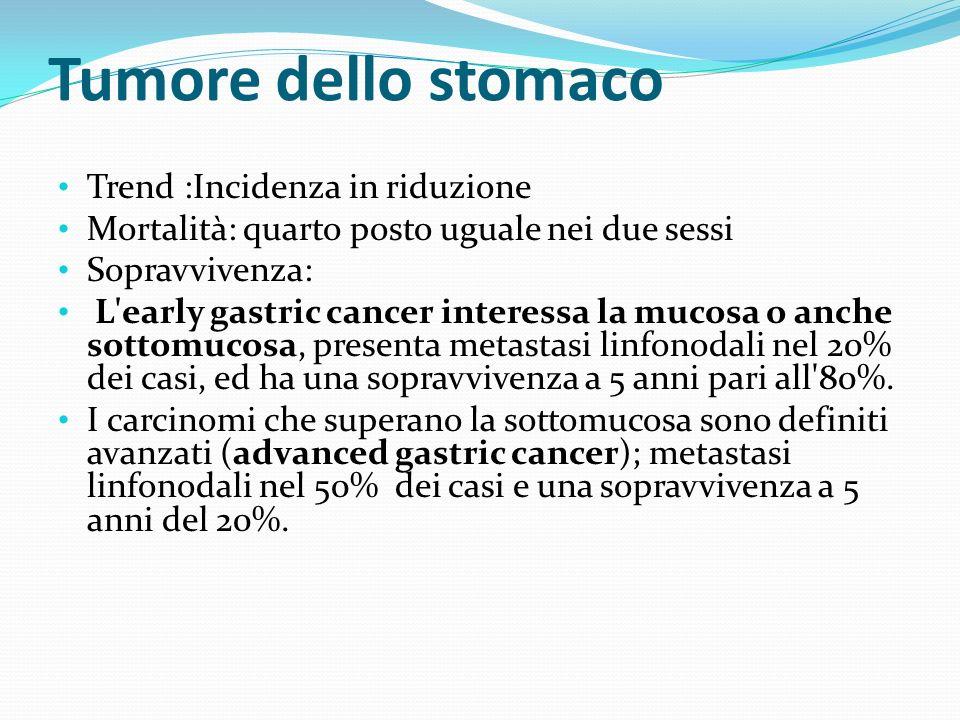 Tumore dello stomaco Trend :Incidenza in riduzione