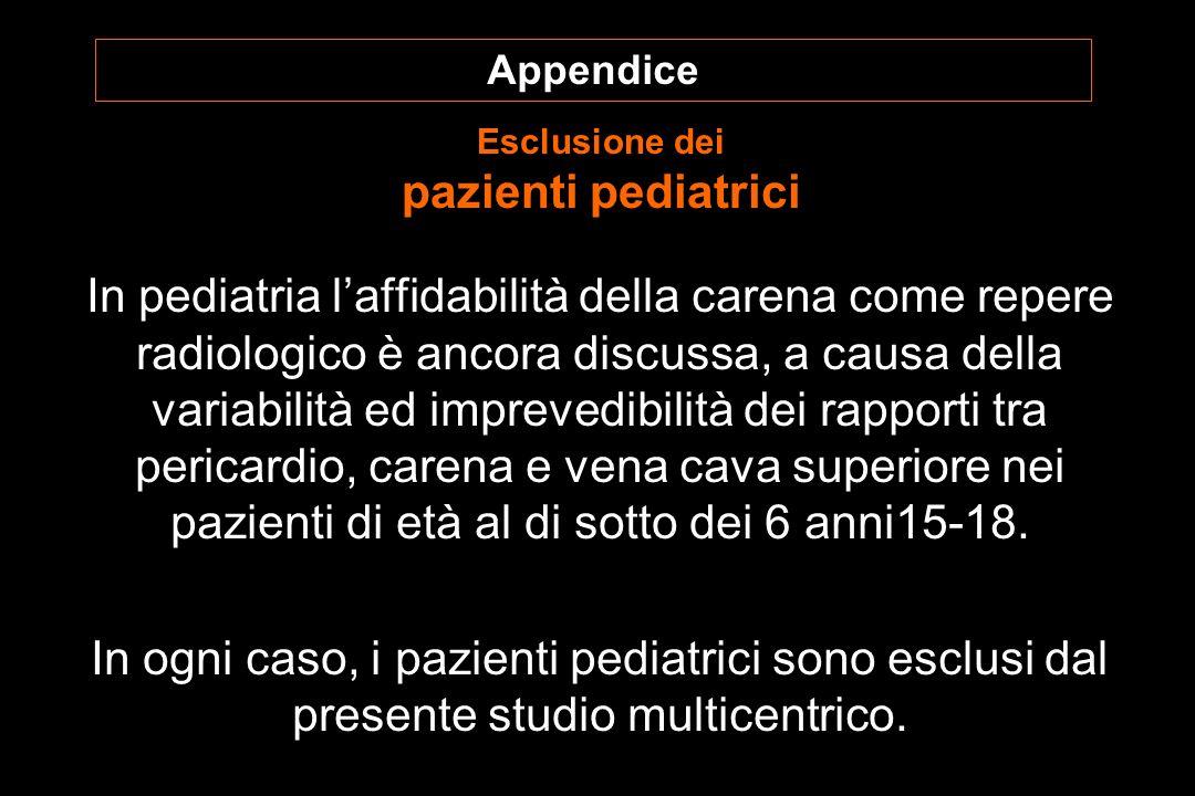 Appendice Esclusione dei. pazienti pediatrici.