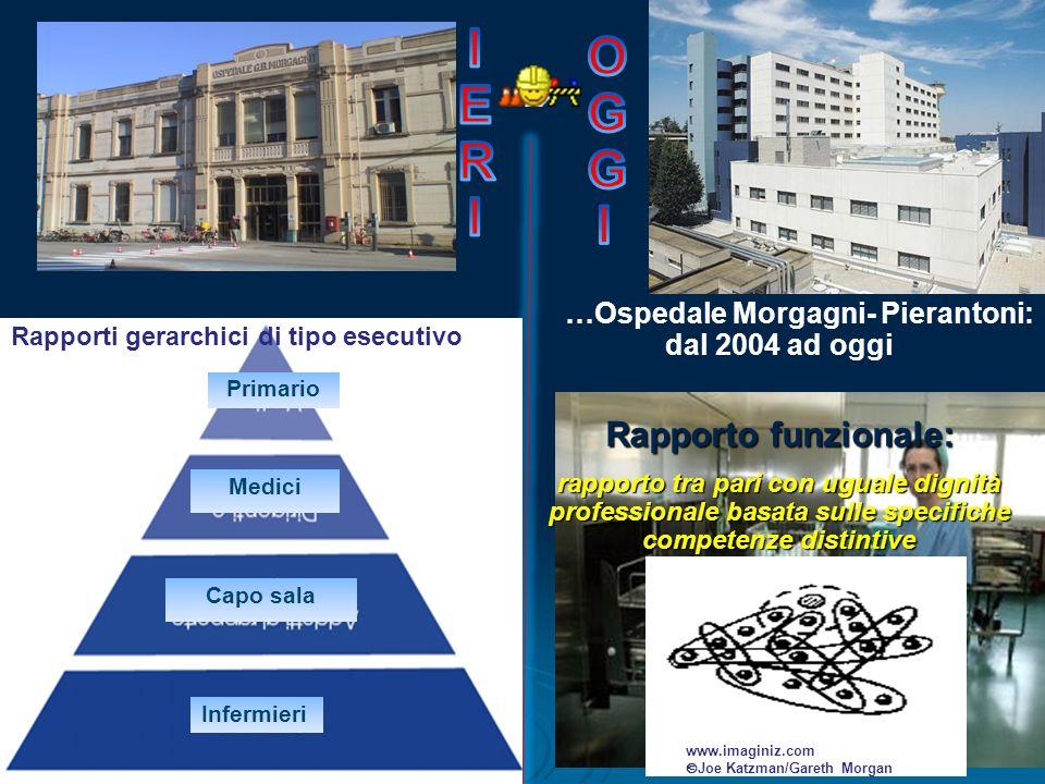 …Ospedale Morgagni- Pierantoni: dal 2004 ad oggi