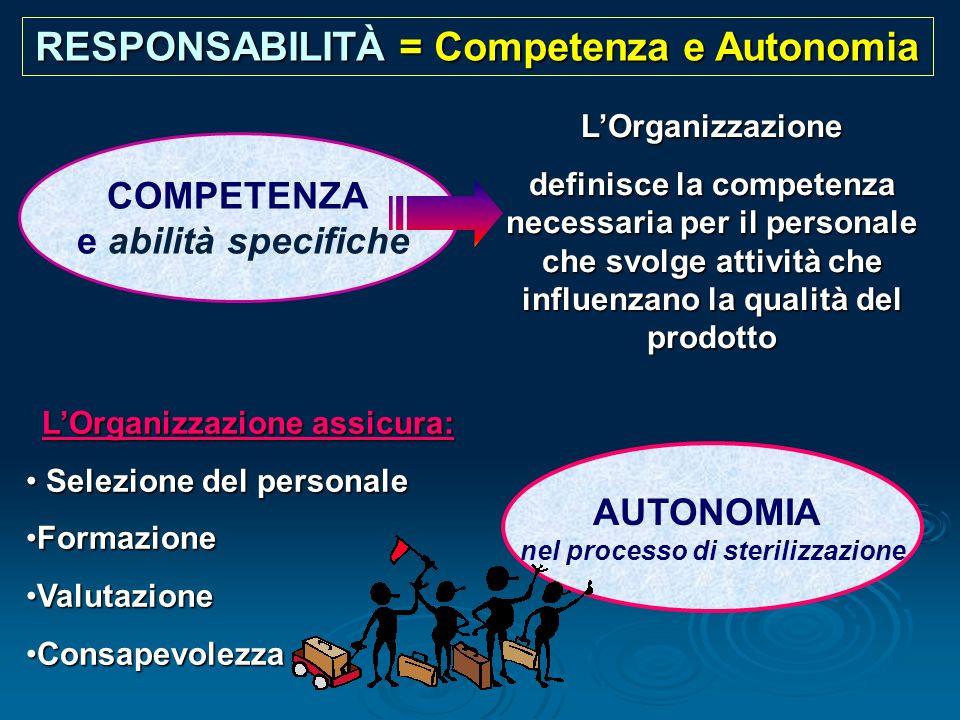 RESPONSABILITÀ = Competenza e Autonomia