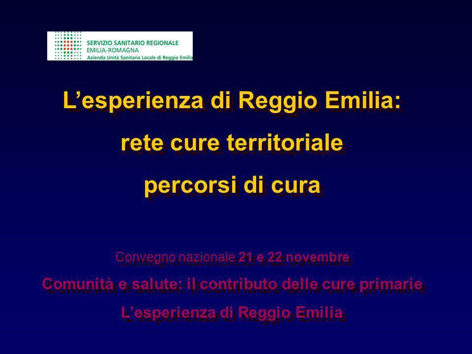 L'esperienza di Reggio Emilia: rete cure territoriale percorsi di cura