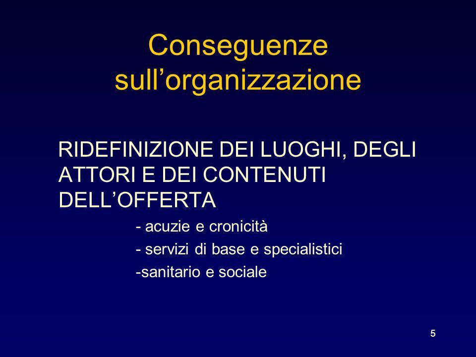 Conseguenze sull'organizzazione