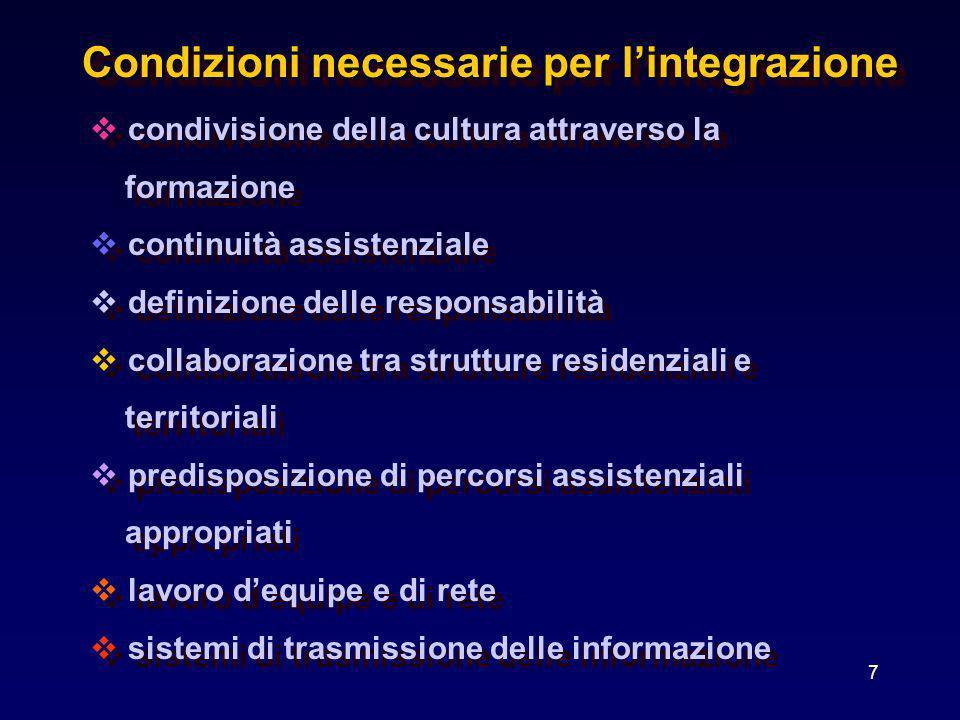 Condizioni necessarie per l'integrazione