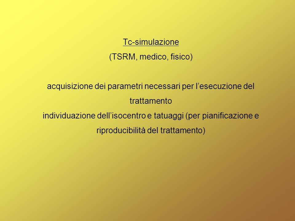 Tc-simulazione (TSRM, medico, fisico) acquisizione dei parametri necessari per l'esecuzione del trattamento individuazione dell'isocentro e tatuaggi (per pianificazione e riproducibilità del trattamento)