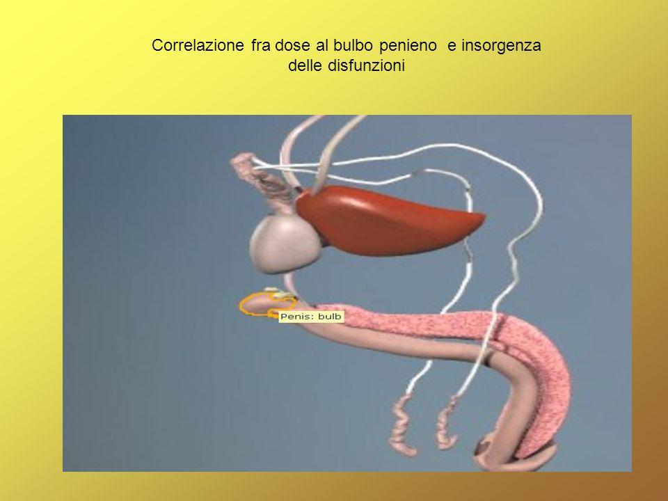 Correlazione fra dose al bulbo penieno e insorgenza delle disfunzioni