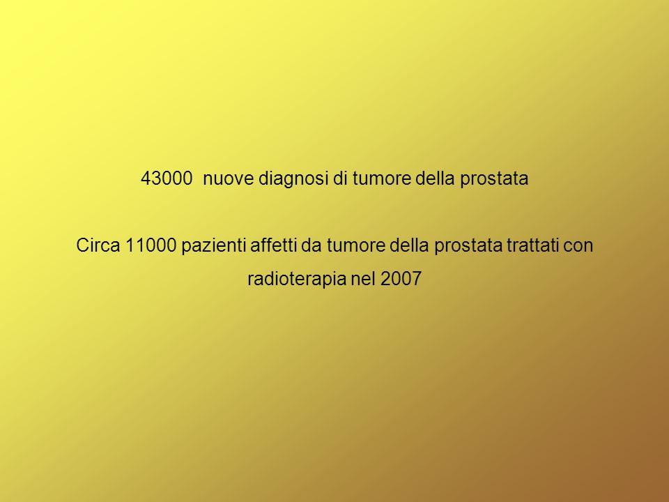43000 nuove diagnosi di tumore della prostata Circa 11000 pazienti affetti da tumore della prostata trattati con radioterapia nel 2007