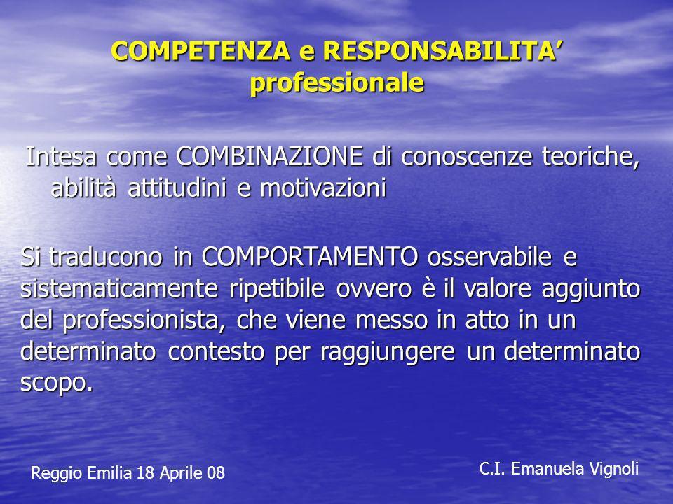 COMPETENZA e RESPONSABILITA' professionale