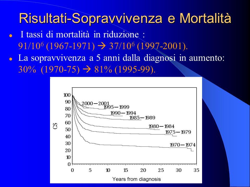 Risultati-Sopravvivenza e Mortalità