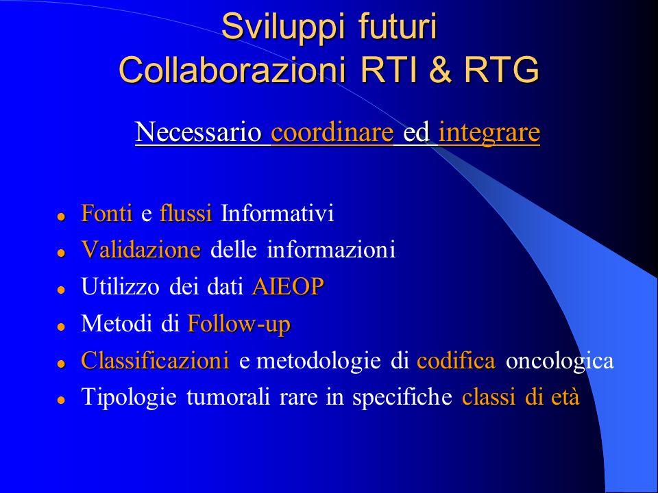 Sviluppi futuri Collaborazioni RTI & RTG