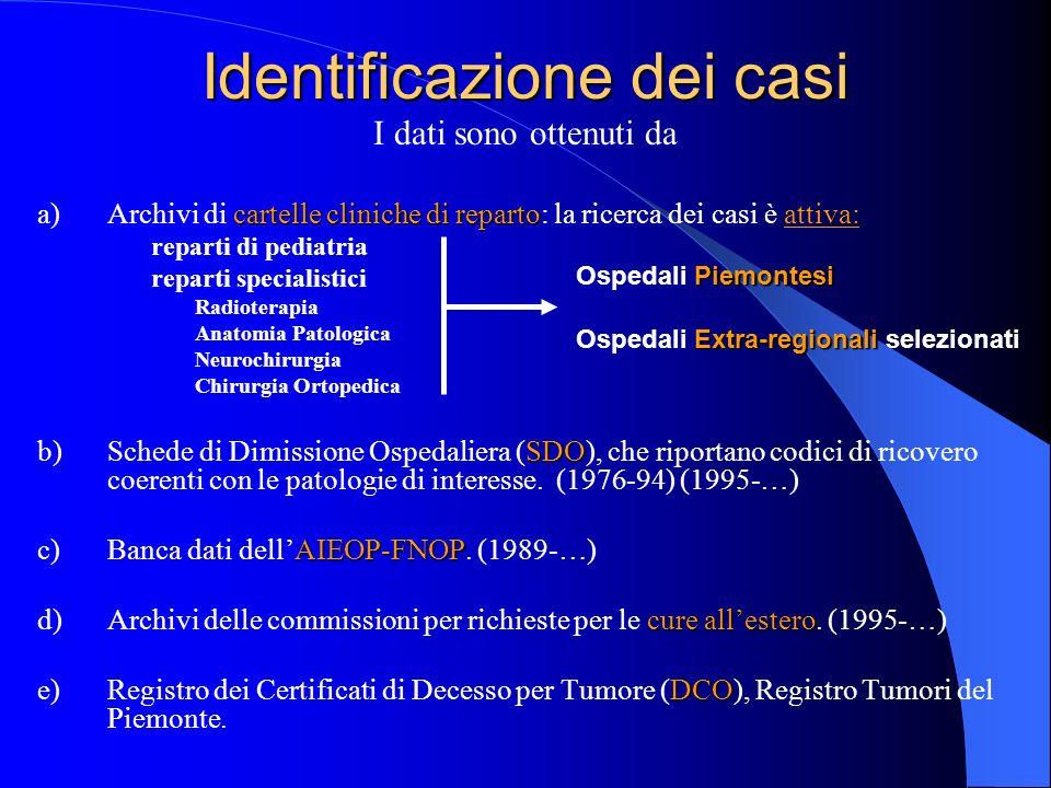 Identificazione dei casi