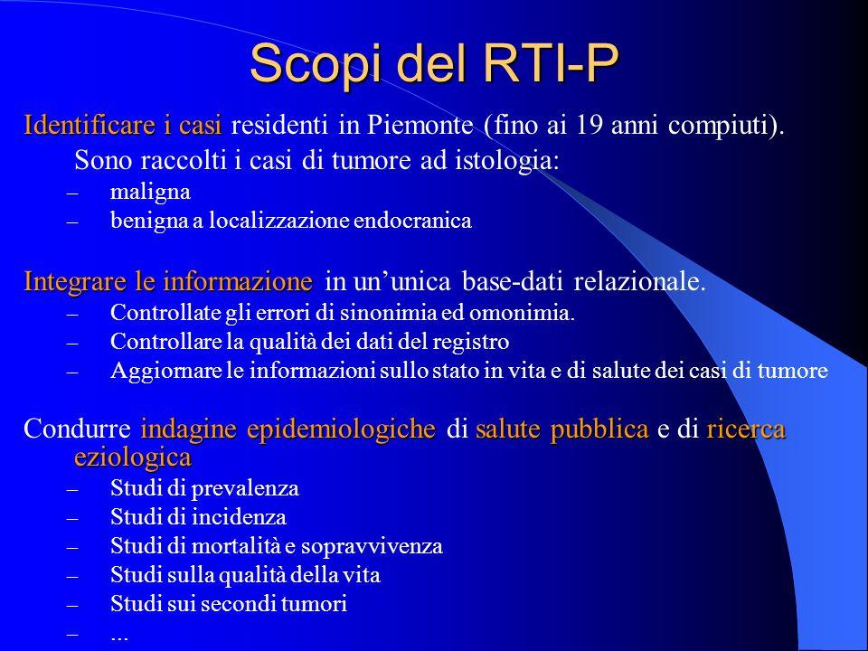 Scopi del RTI-P Identificare i casi residenti in Piemonte (fino ai 19 anni compiuti). Sono raccolti i casi di tumore ad istologia:
