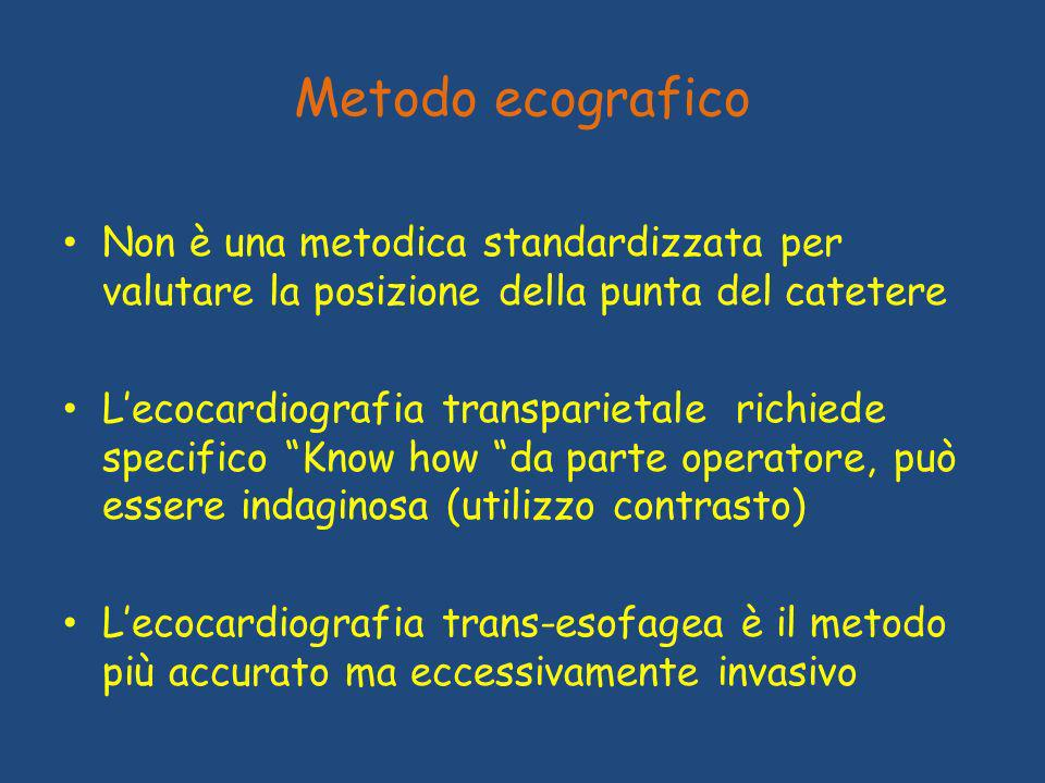 Metodo ecografico Non è una metodica standardizzata per valutare la posizione della punta del catetere.