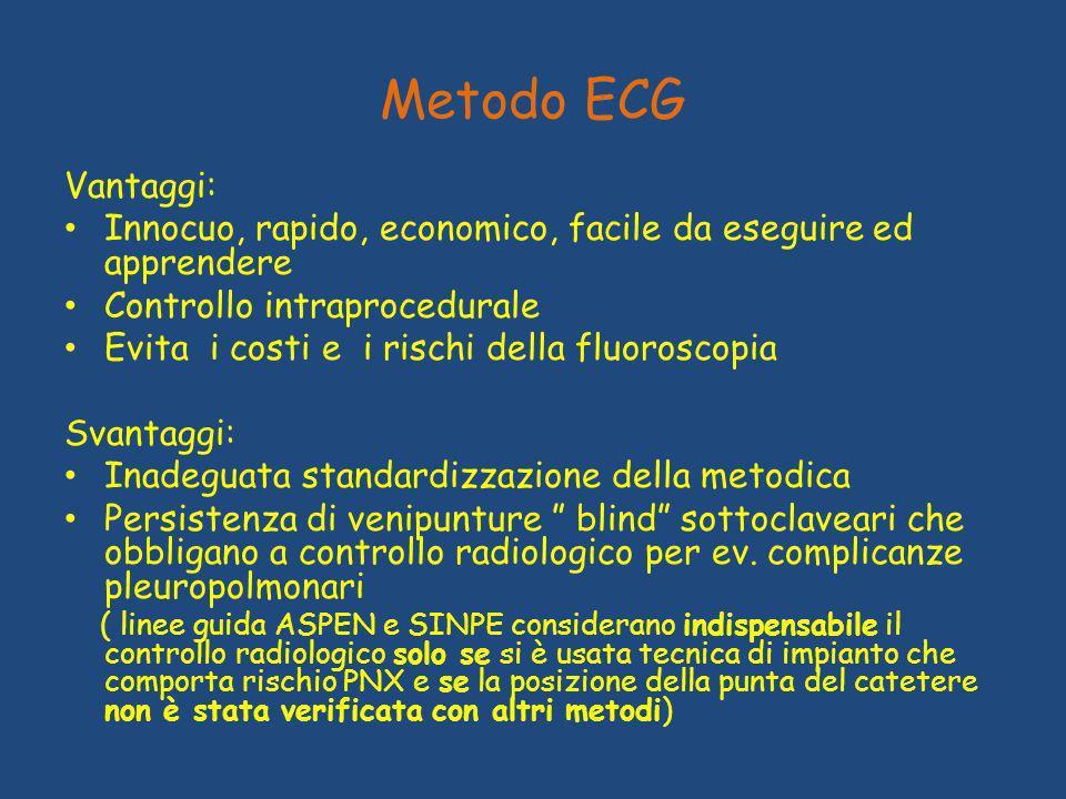 Metodo ECG Vantaggi: Innocuo, rapido, economico, facile da eseguire ed apprendere. Controllo intraprocedurale.