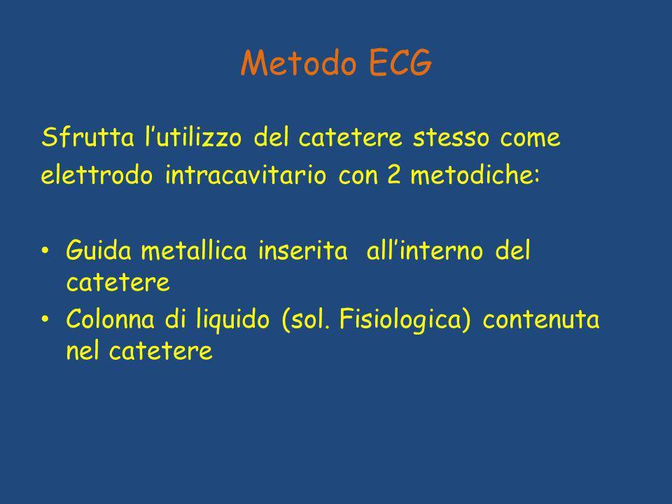 Metodo ECG Sfrutta l'utilizzo del catetere stesso come