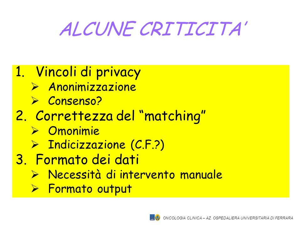 ALCUNE CRITICITA' Vincoli di privacy Correttezza del matching
