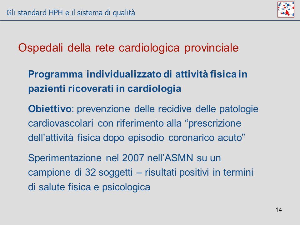 Ospedali della rete cardiologica provinciale