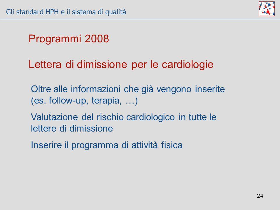 Lettera di dimissione per le cardiologie