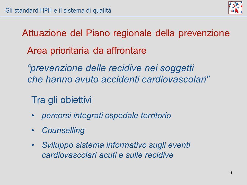 Attuazione del Piano regionale della prevenzione