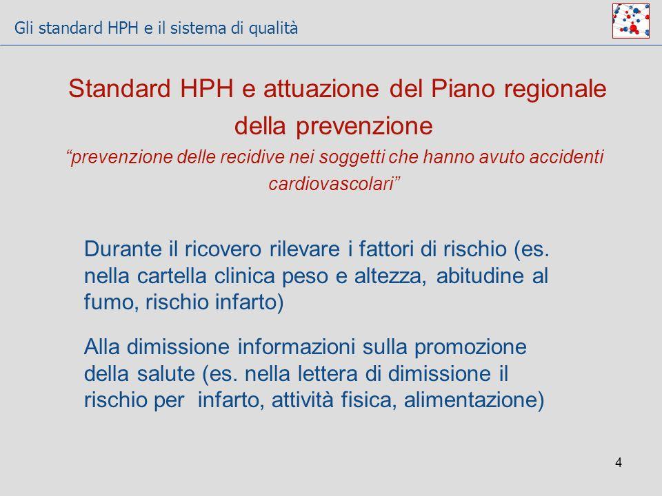 Standard HPH e attuazione del Piano regionale della prevenzione prevenzione delle recidive nei soggetti che hanno avuto accidenti cardiovascolari