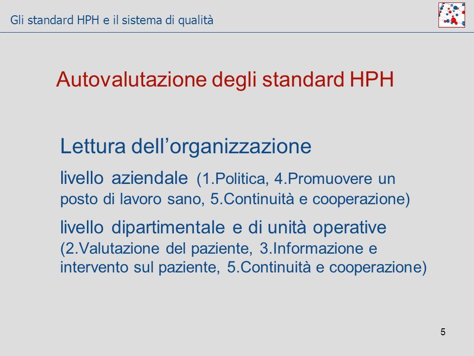 Autovalutazione degli standard HPH