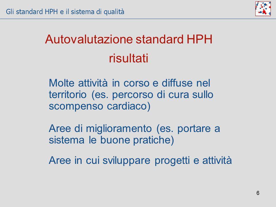 Autovalutazione standard HPH risultati