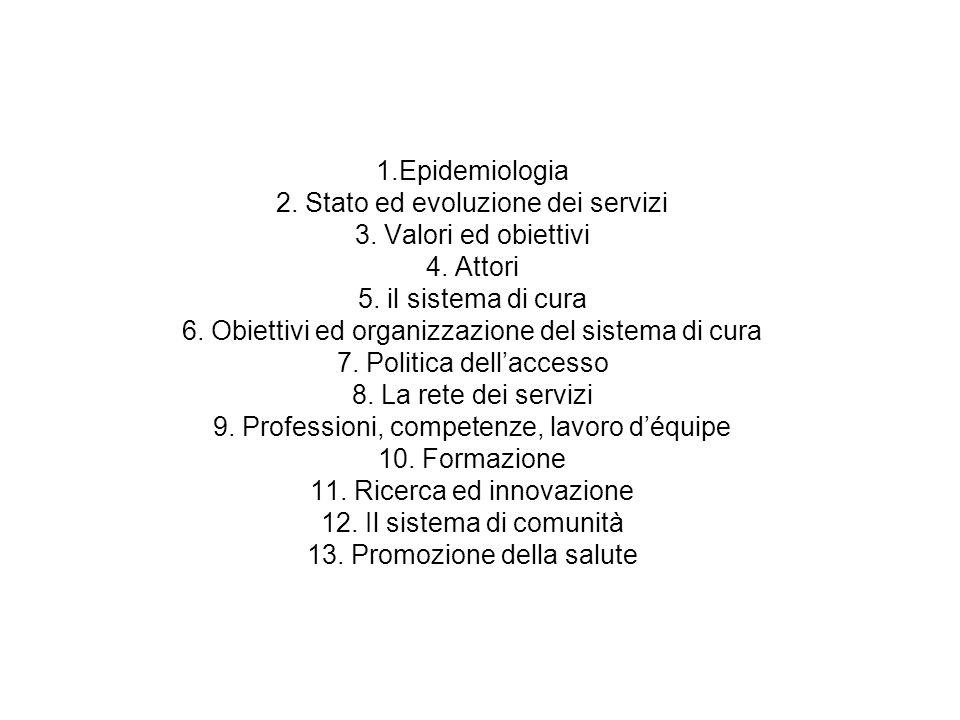 1. Epidemiologia 2. Stato ed evoluzione dei servizi 3