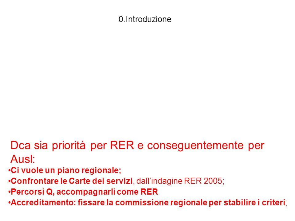 Dca sia priorità per RER e conseguentemente per Ausl: